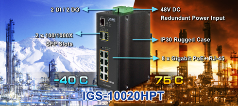 Schema Switch Industrial Ethernet IGS-10020HPT con Range di Temperatura